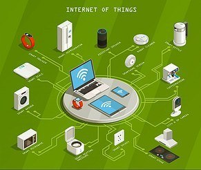 AI and Internet of Things