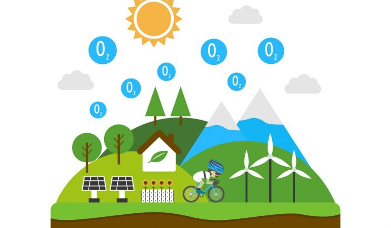 Carbon offsetting and going solar